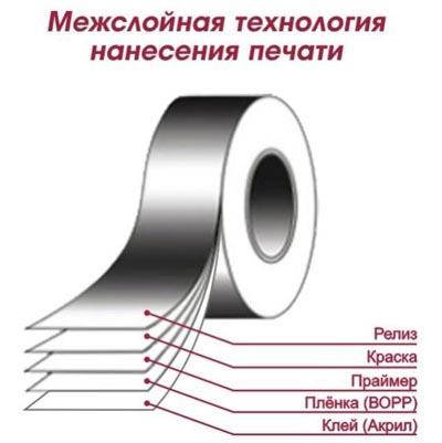 скотч с логотипом производство: