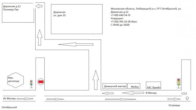 Схема Полимер пак 650x365 Контакты